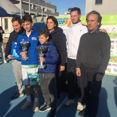nicolaus cup 2019