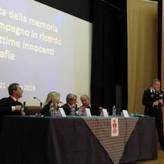 Tavola rotonda sulle vittime innocenti di mafia