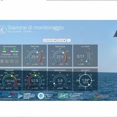 Dati stazione Mar Grande