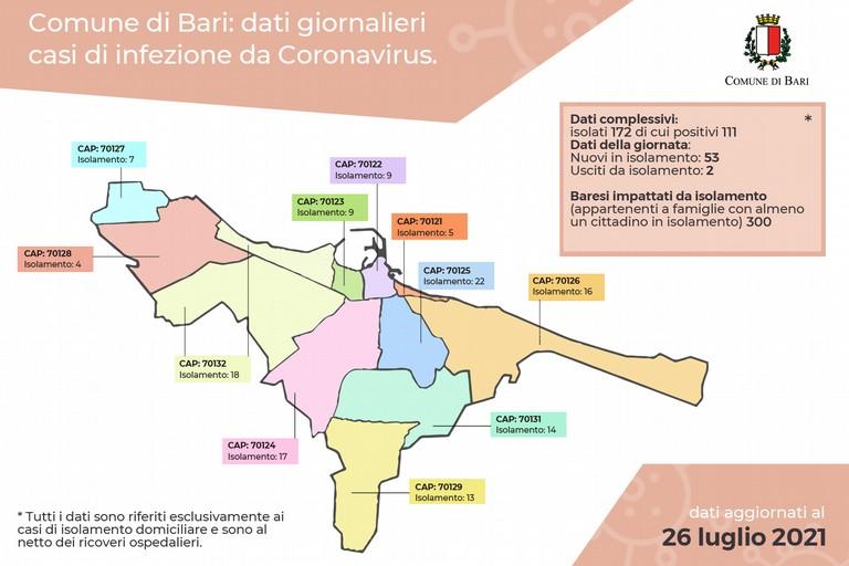 Aumentano i casi Covid a Bari, in due giorni da 41 si è passati a 111